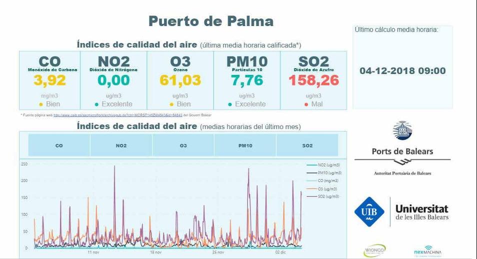 web puerto de palma