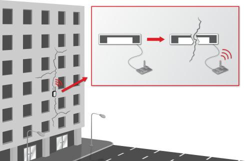 Smart Cities platform from Libelium allows system