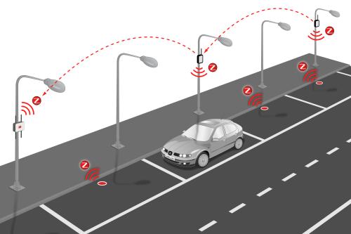 Smart Parking Sensor Platform enables city motorists save