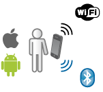 iPhone and Android devices detected by Smart Sensors