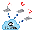 Waspmote gets Over the Air Programming via 3G/GPRS and WiFi