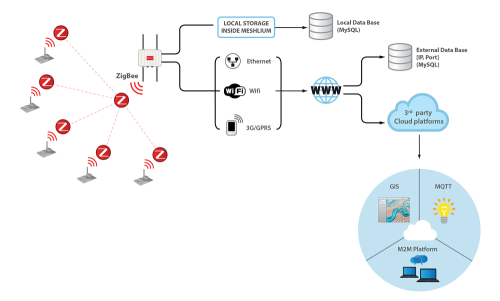 diagrama_cloud_connection_cloud-500px