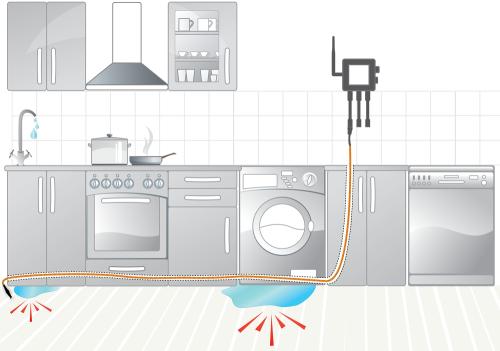 sensor_fugas_diagrama_cocina-500px