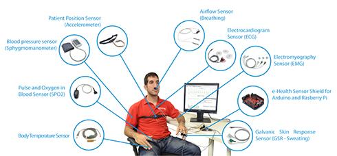 e-Health_sensors