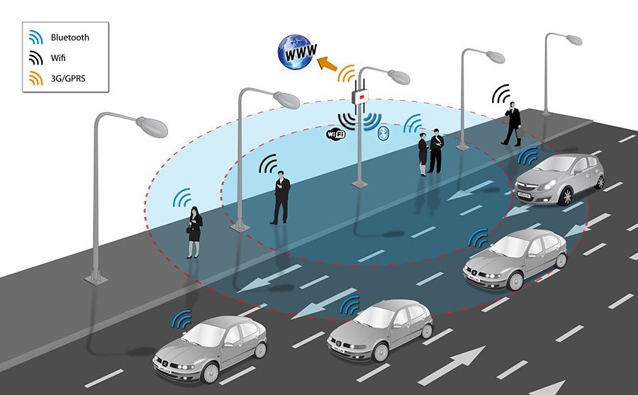 Vehicle Traffic Monitoring