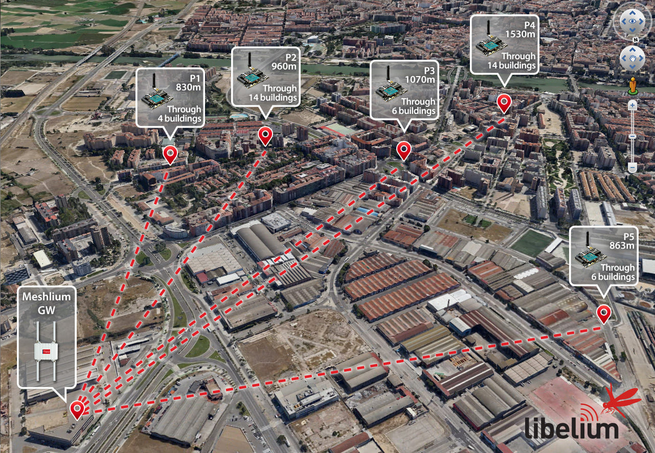 Non Line of Sight Tests in Urban Environment
