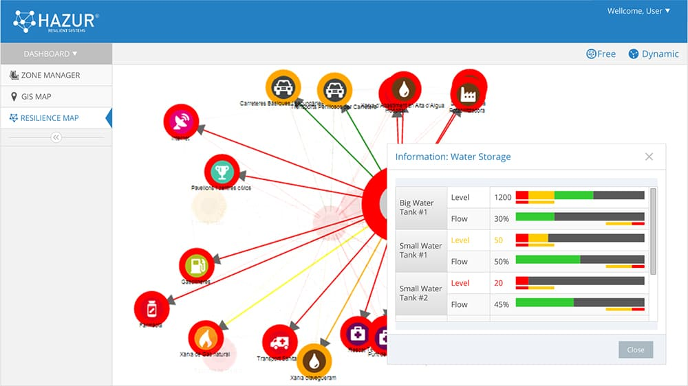 A user's view of Opticits' HAZUR situation room software interface