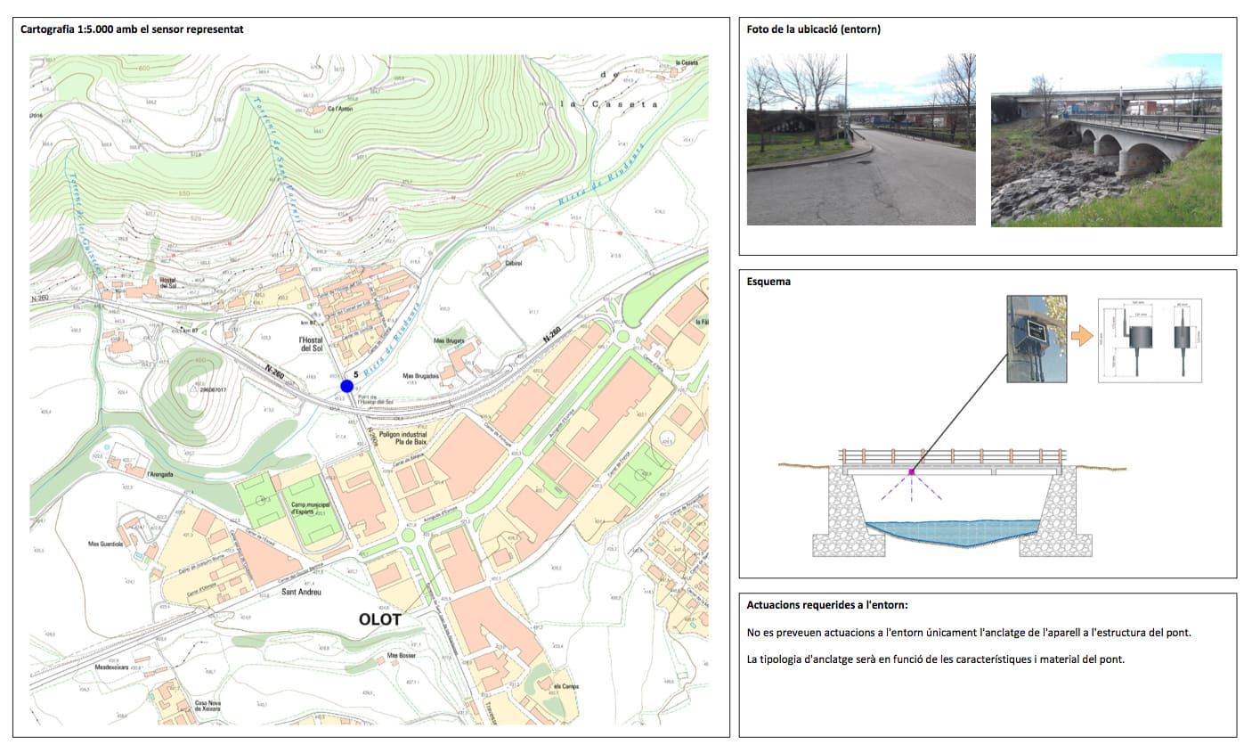 Detail of river monitoring sensor node placement in Olot, La Garrotxa