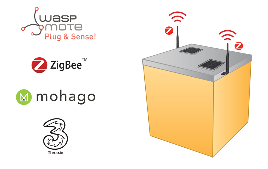 Technologies involved in the Monitoring Beehives (2B) OR! (2B) Project