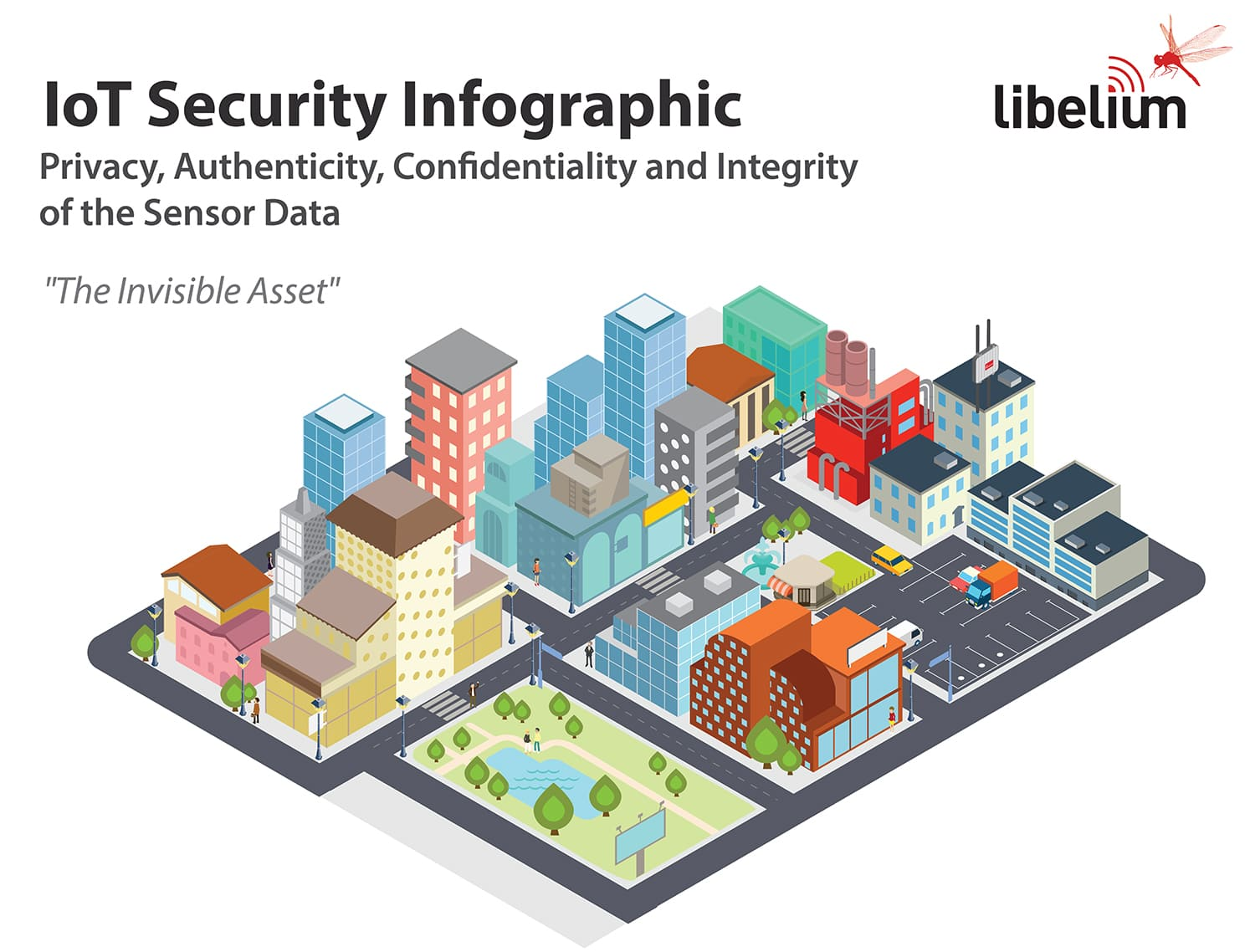 IoT Security Infographic