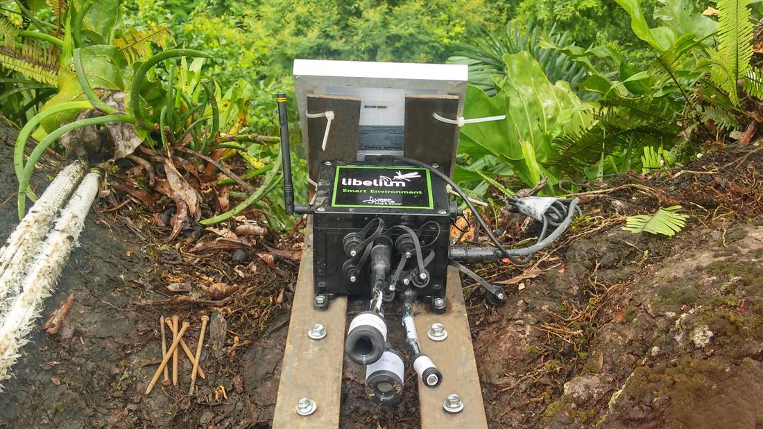Plug & Sense! Smart Environment