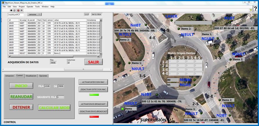SCADA visualizer
