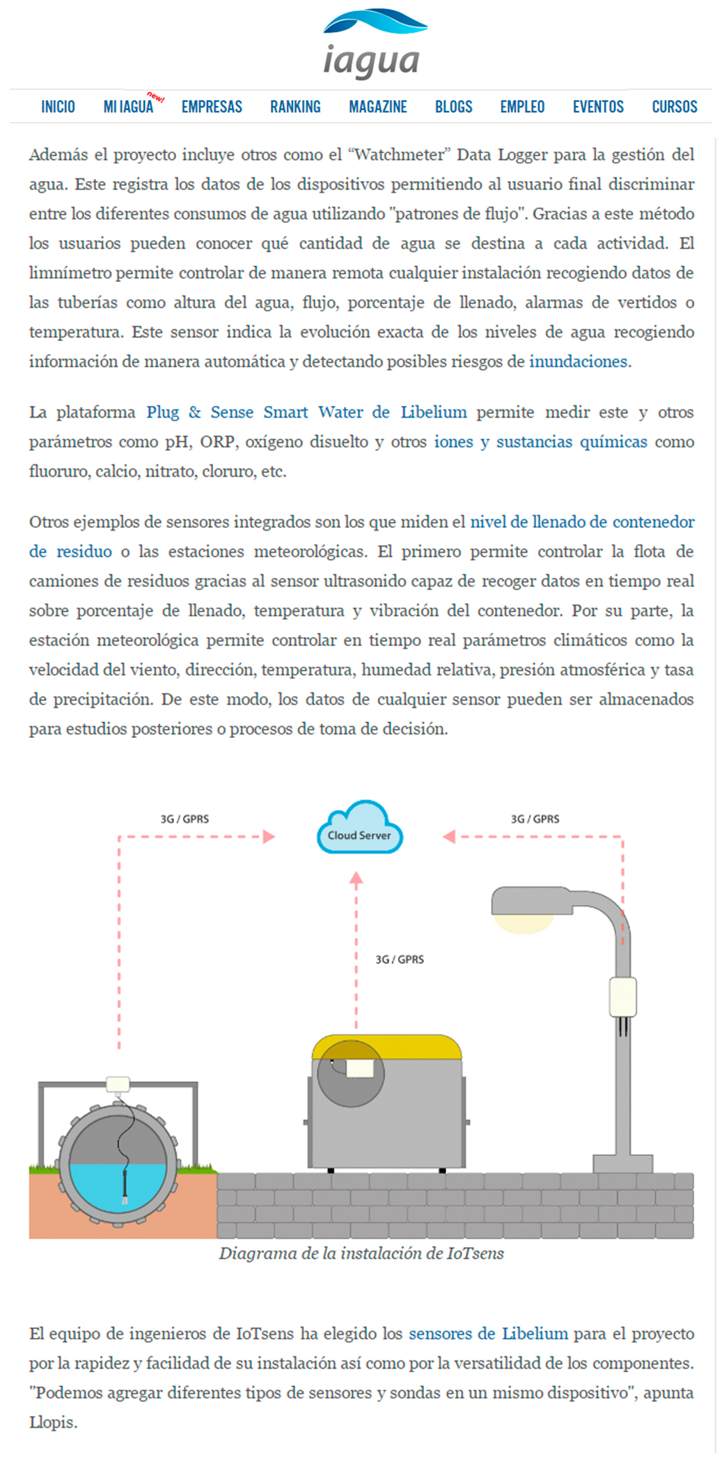 Iagua – Smart City Castellón
