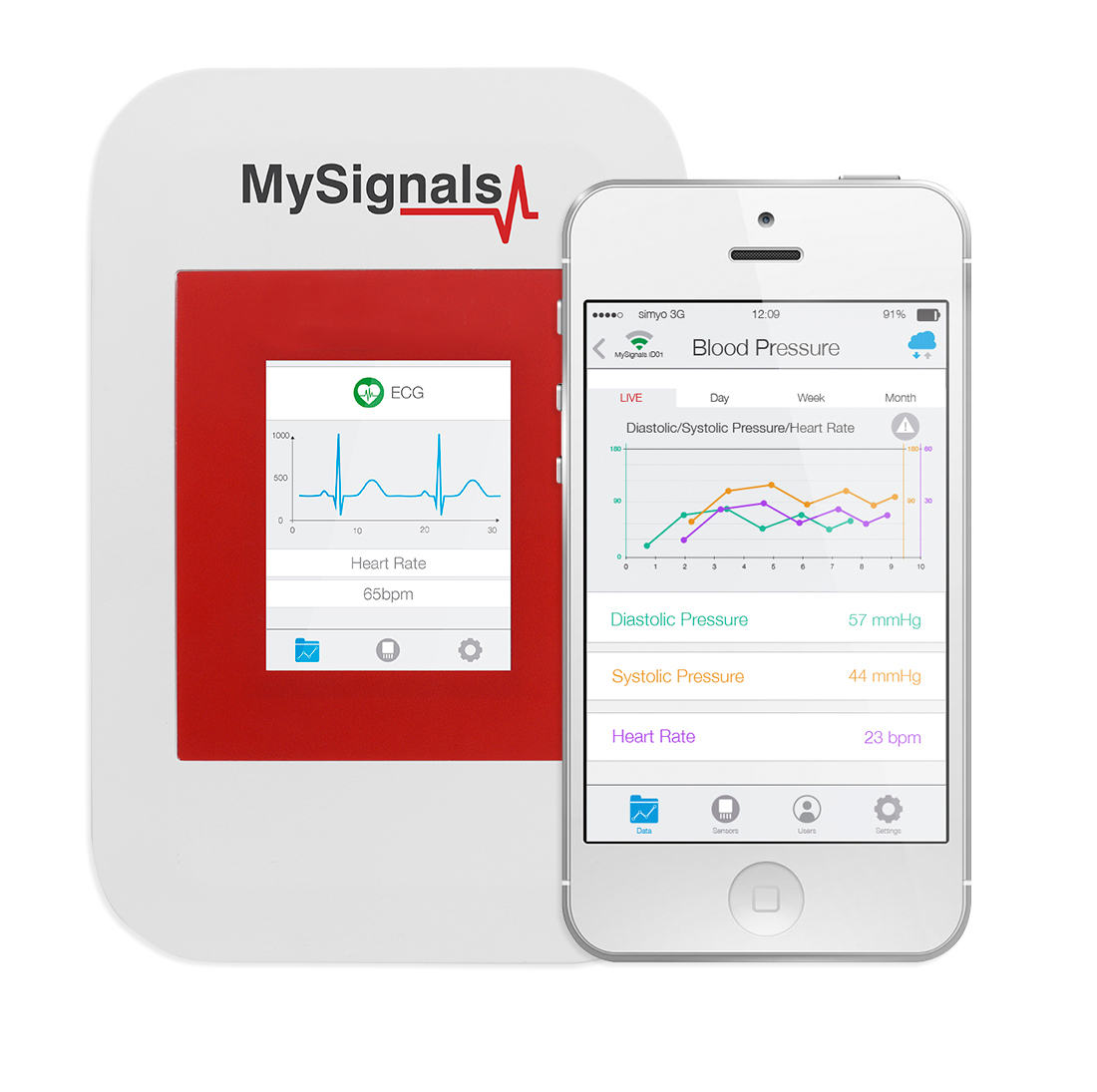 MySignals platform and Android/iOS API