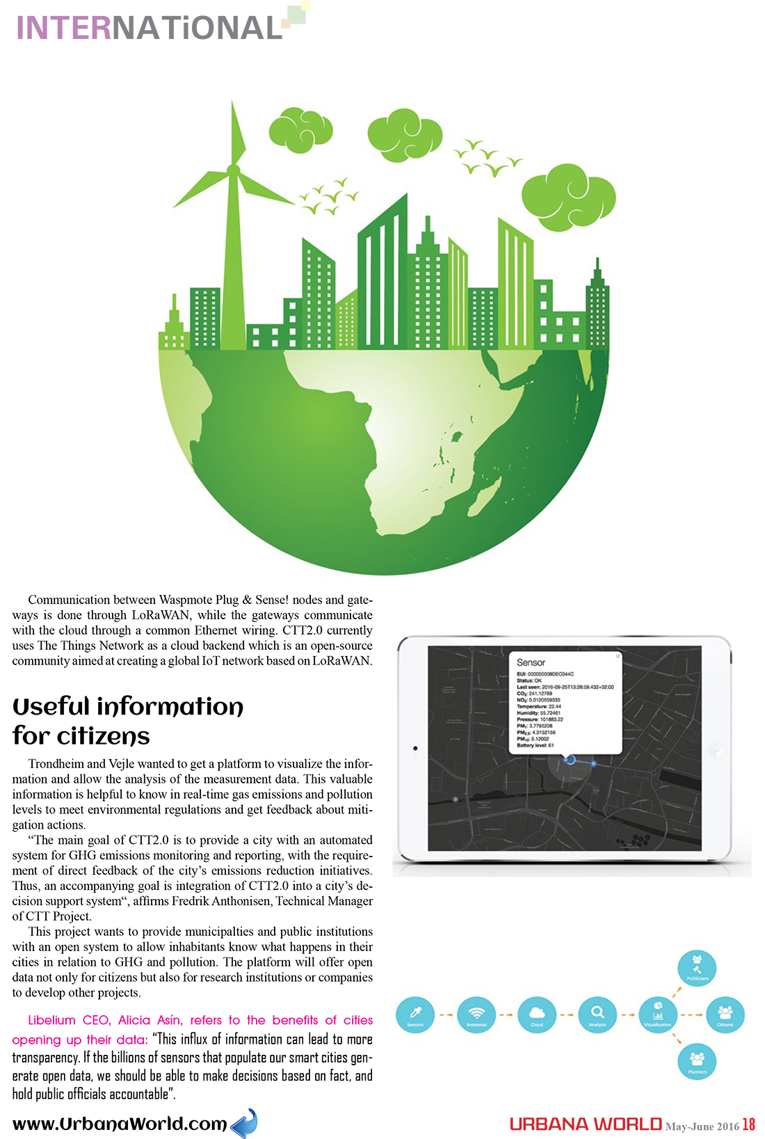 Urbana Smart Magazine – Enhancing environmental control and reducing emissions in Nordic Smart Cities