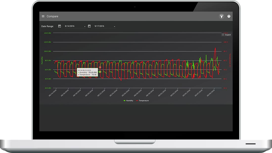 Sensorinsight Dashboard