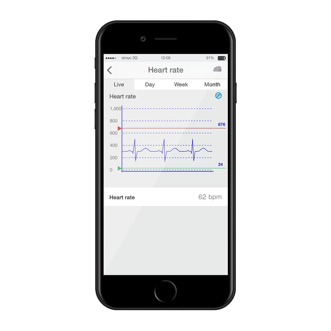 Heart rate visualized in MySignals mobile application