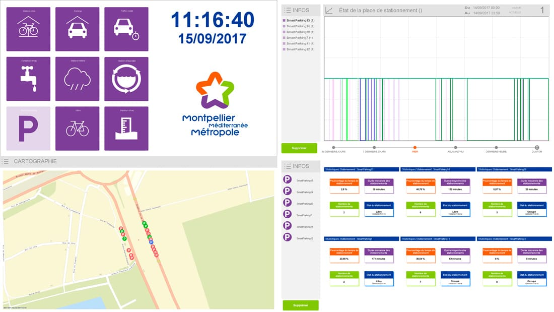 Connected Parking Dashboard
