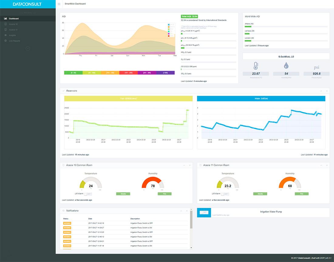 Data Consult web dashboard