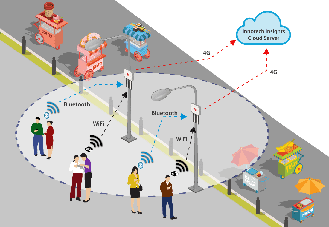 Diagram of the installation at Bolton city center