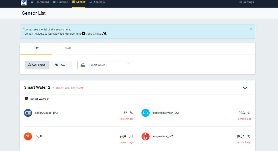 ASM Dashboard developed in Thing+ Cloud Platform
