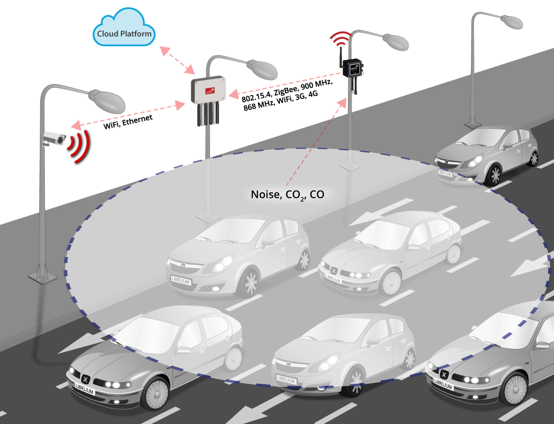 Traffic jam detection