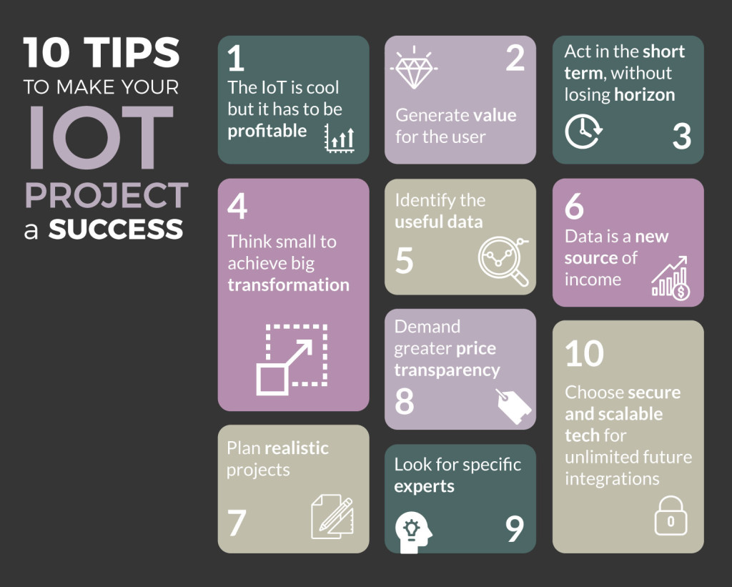 Decalogue for a successful IoT project