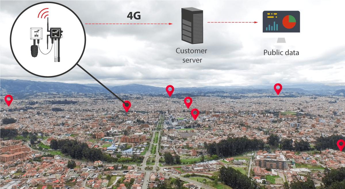Diagram of installation of Libelium Noise Sensor Level in Cuenca (Ecuador)