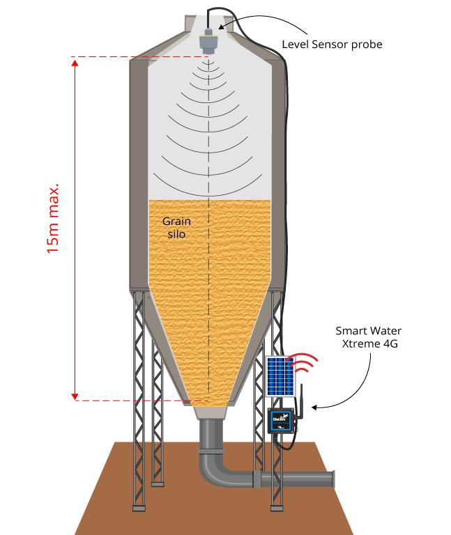 Diagram Vegapuls C21 sensor installation in a grain silo