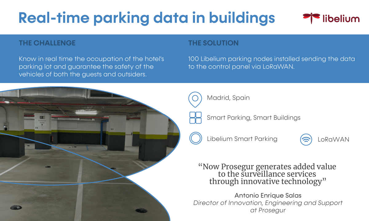 Success story IoT parking in hotel