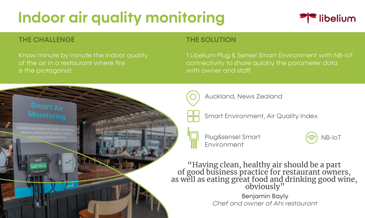Success story Indoor air quality monitoring