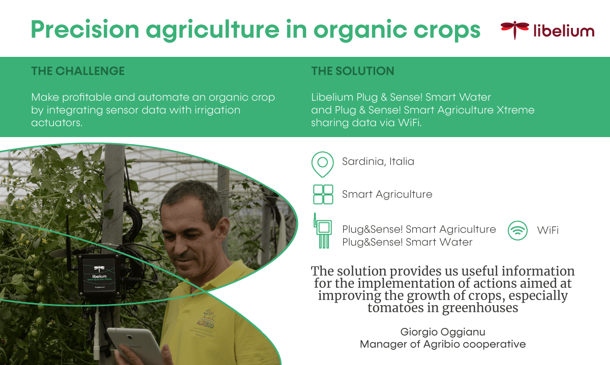 Precision agriculture challenge